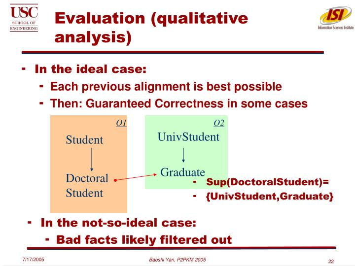 Evaluation (qualitative analysis)