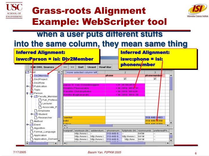 Grass-roots Alignment Example: WebScripter tool