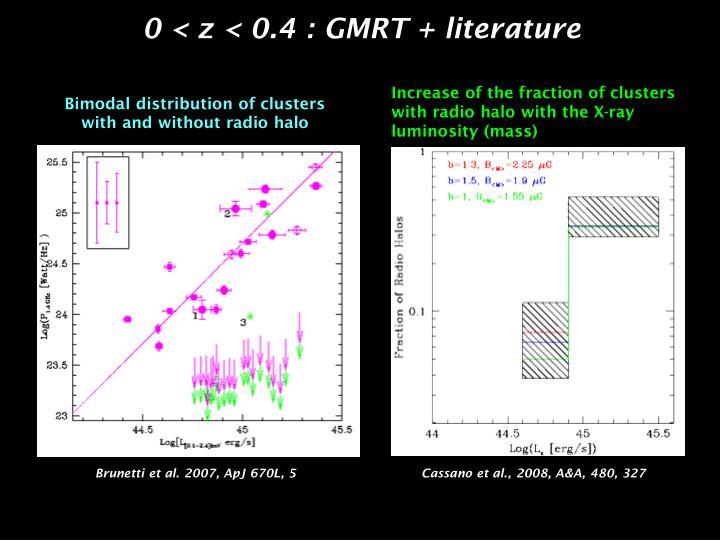 0 < z < 0.4 : GMRT + literature