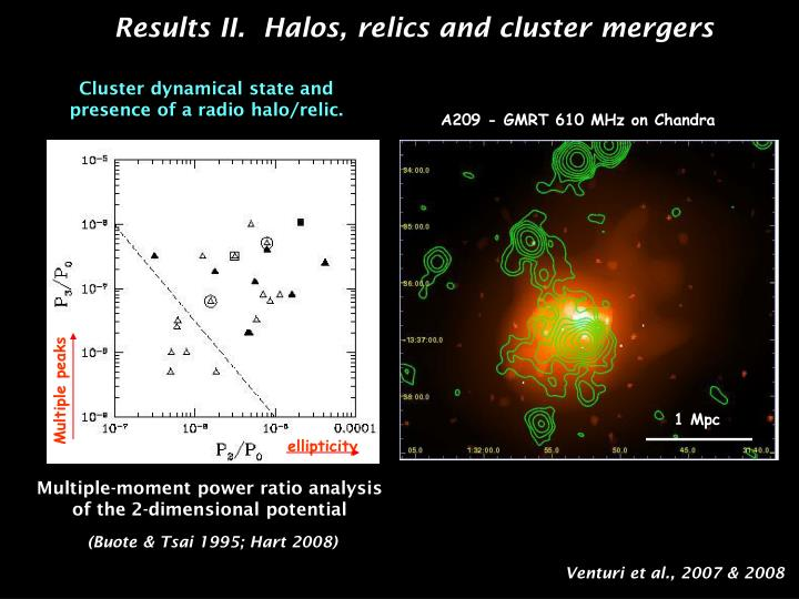Results II.  Halos, relics and cluster mergers