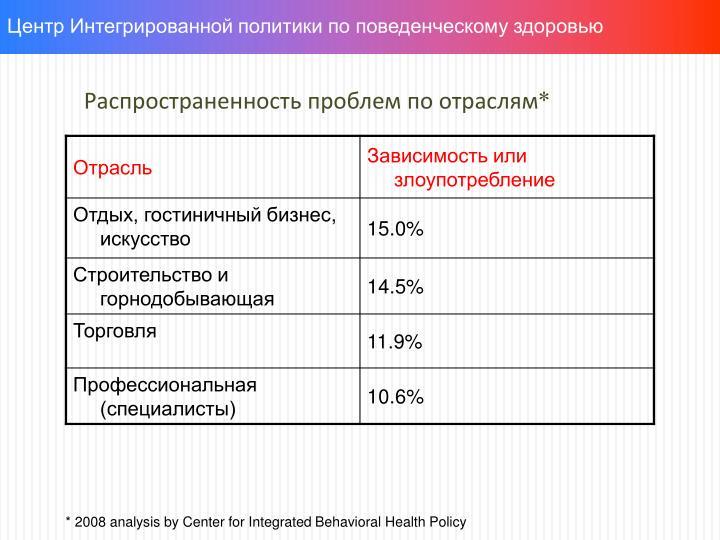 Центр Интегрированной политики по поведенческому здоровью
