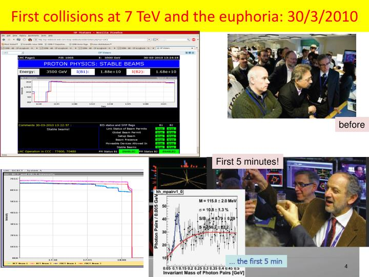 First collisions at 7 TeV and the euphoria: 30/3/2010