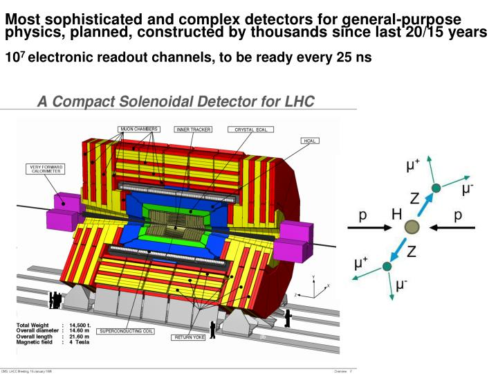 Most sophisticated and complex detectors for general-purpose