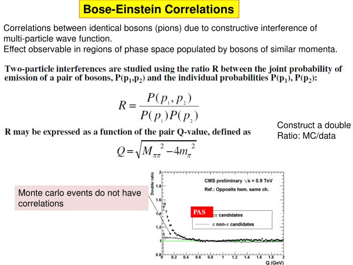 Bose-Einstein Correlations