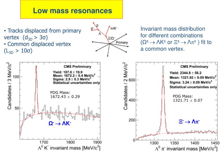Low mass resonances