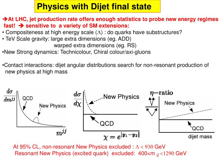 Physics with Dijet final state
