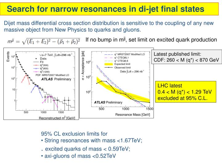 Search for narrow resonances in di-jet final states