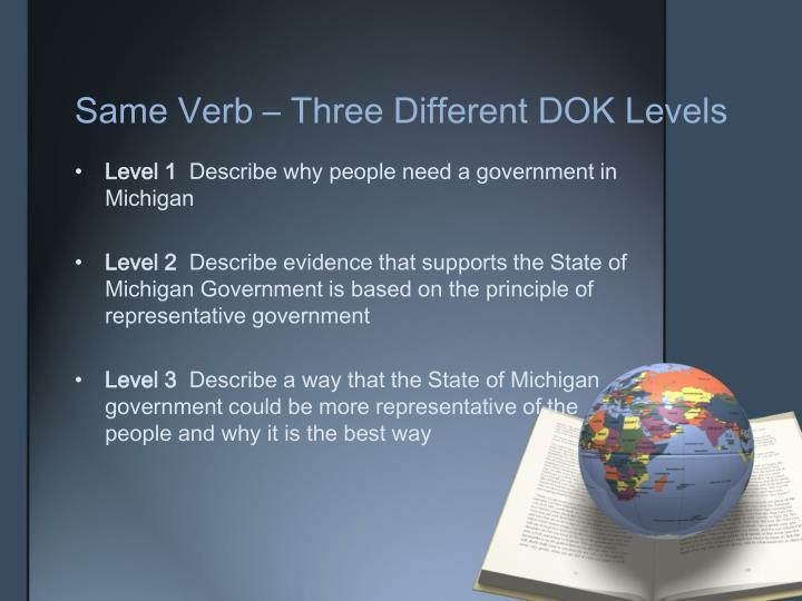 Same Verb – Three Different DOK Levels