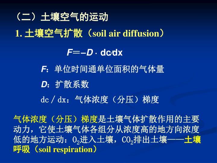 (二)土壤空气的运动