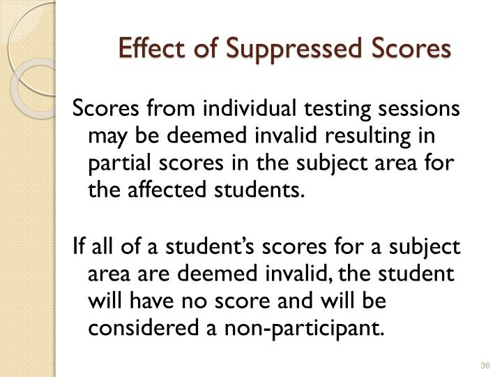 Effect of Suppressed Scores