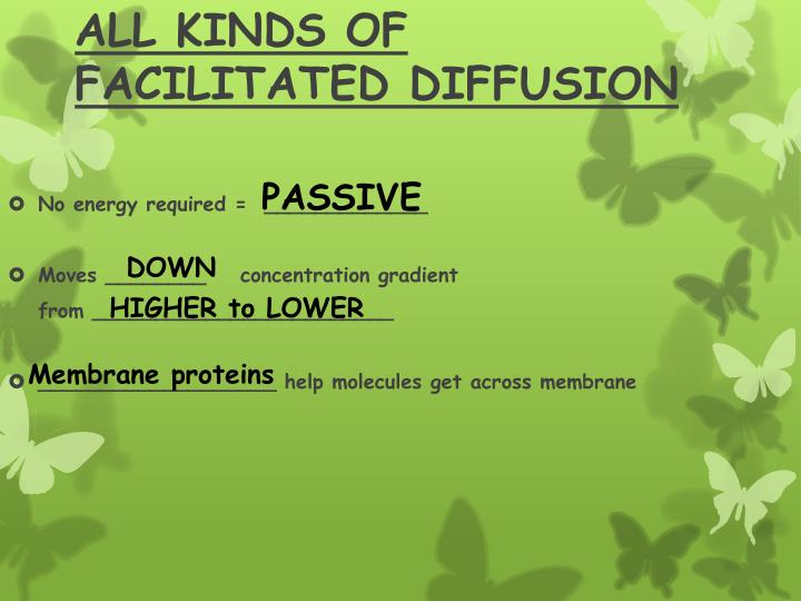 ALL KINDS OF FACILITATED DIFFUSION