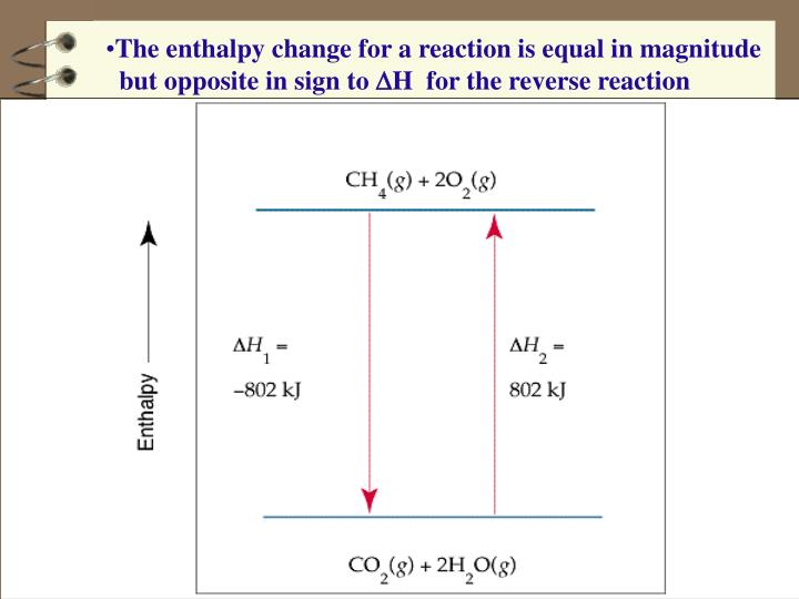 The enthalpy change for a reaction is equal in magnitude