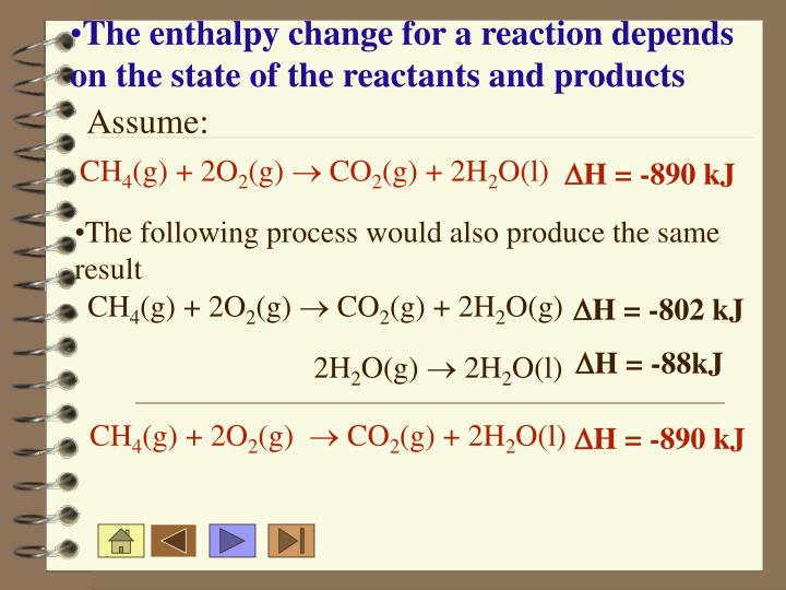 The enthalpy change for a reaction depends