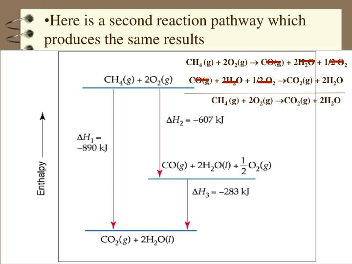 Here is a second reaction pathway which
