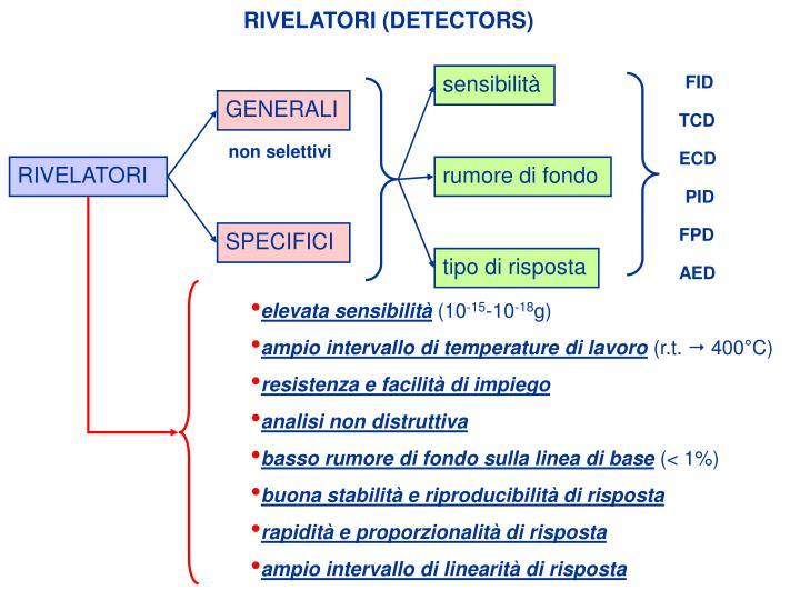 RIVELATORI (DETECTORS)