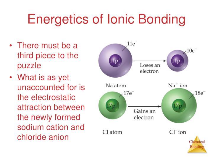 Energetics of Ionic Bonding