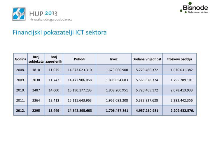 Financijski pokazatelji ICT sektora