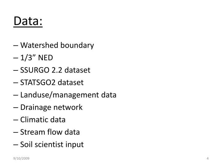 Data: