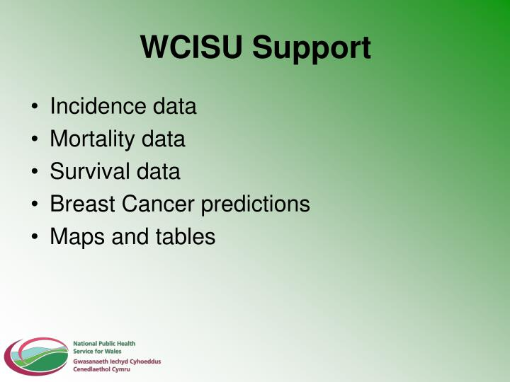 WCISU Support