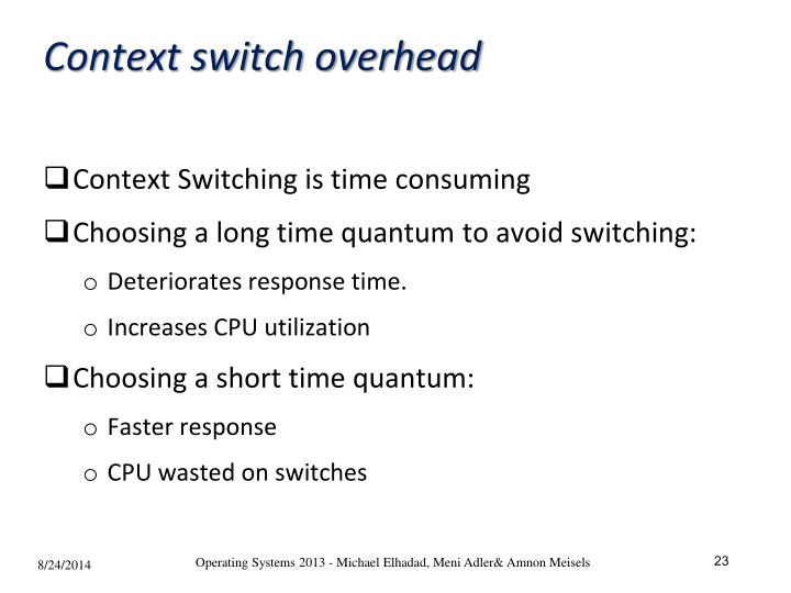 Context switch overhead