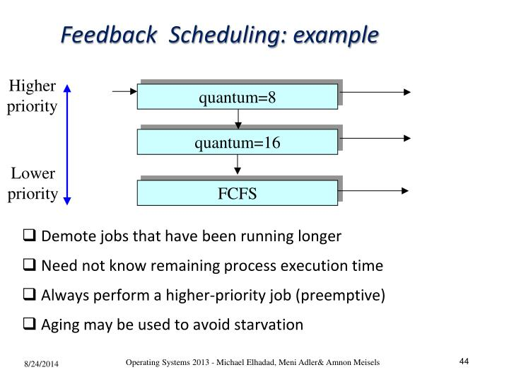 Feedback  Scheduling: example