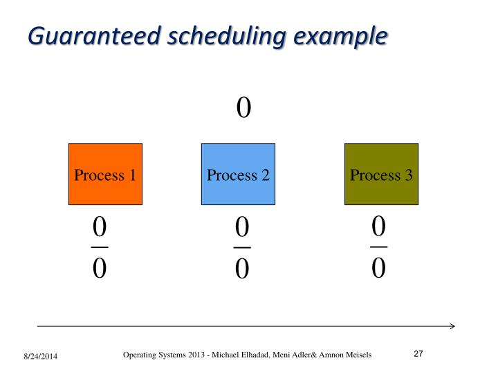 Guaranteed scheduling example
