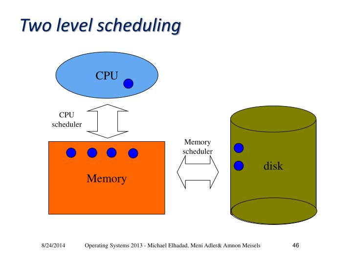 Two level scheduling