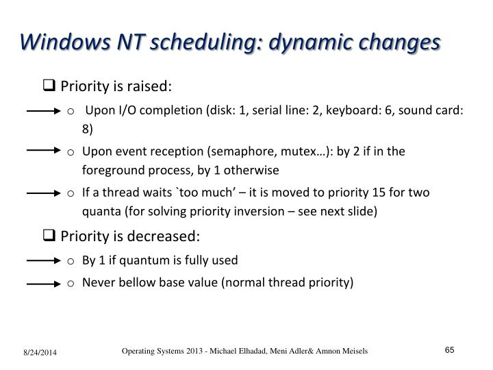 Windows NT scheduling: dynamic changes