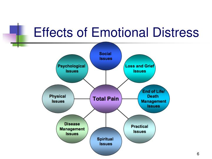 Effects of Emotional Distress