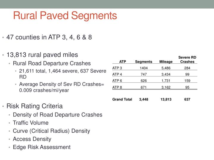Rural Paved Segments