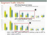 segment traffic volume