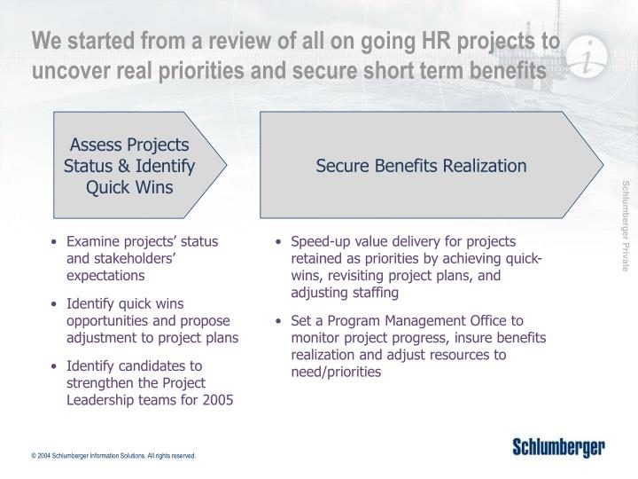 We started from a review of all on going HR projects to uncover real priorities and secure short term benefits