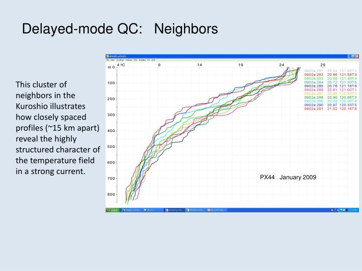 Delayed-mode QC:   Neighbors