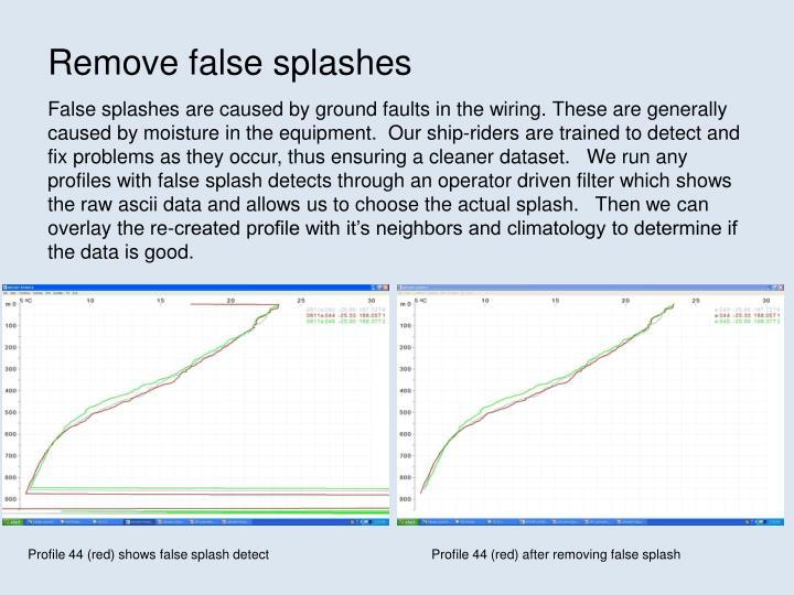 Remove false splashes