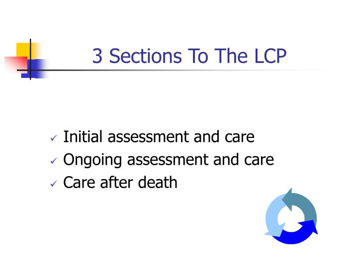 3 Sections To The LCP
