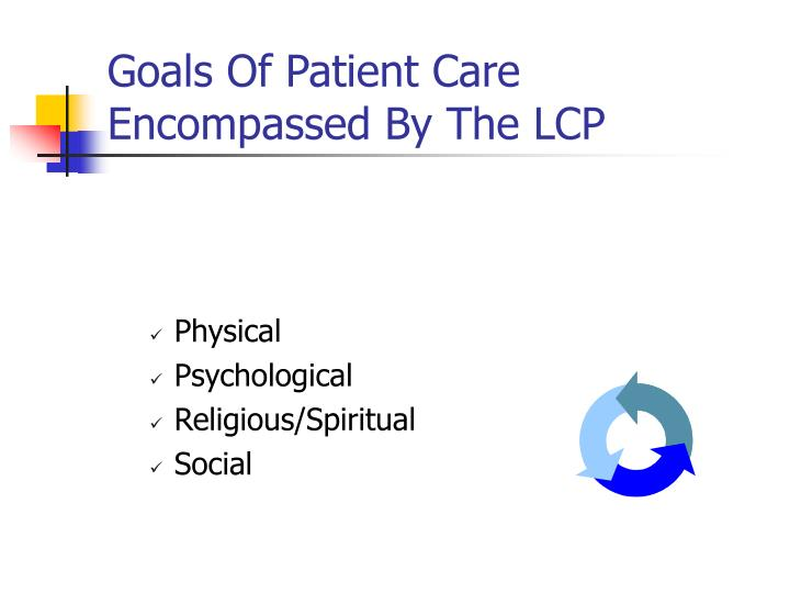 Goals Of Patient Care Encompassed By The LCP