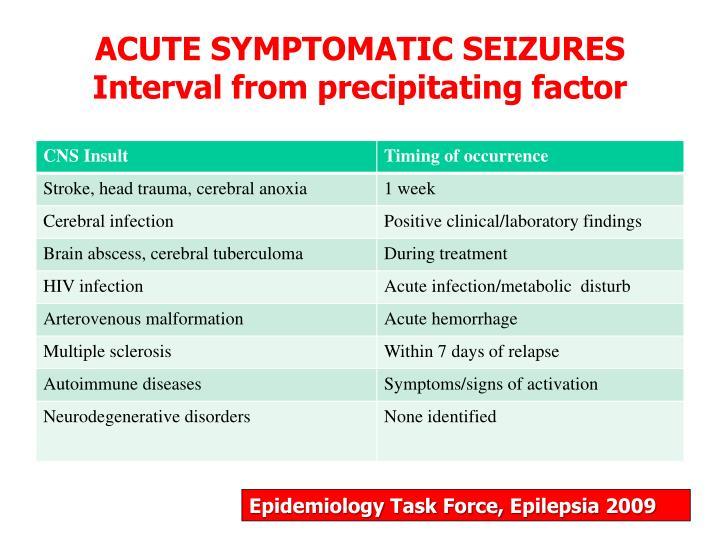 ACUTE SYMPTOMATIC SEIZURES