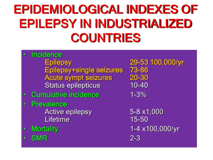 EPIDEMIOLOGICAL INDEXES OF EPILEPSY IN INDUSTRIALIZED COUNTRIES
