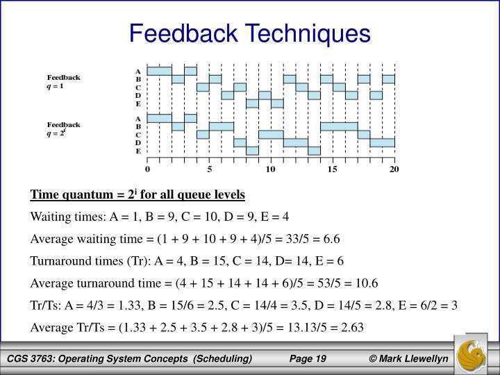 Feedback Techniques