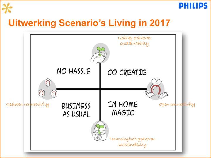 Uitwerking Scenario's Living in 2017