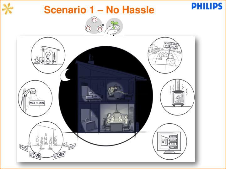 Scenario 1 – No Hassle