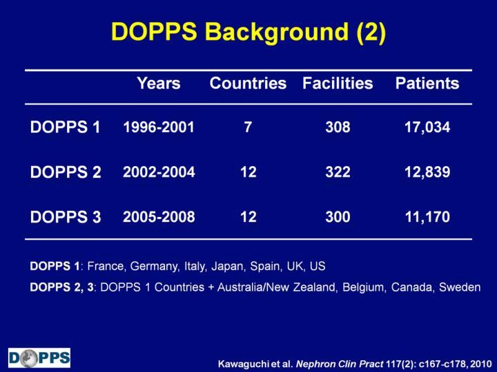 DOPPS Background (2)