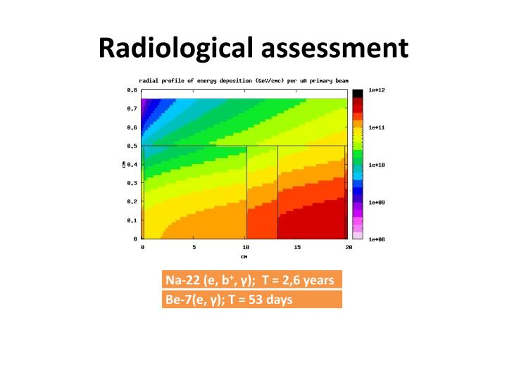 Radiological assessment