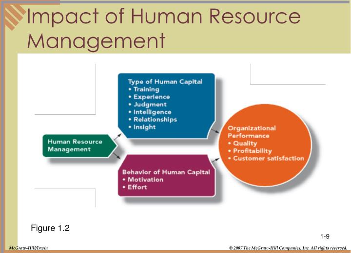 impact of human resources management Academy of management journal: the impact of human resource management practices on turnover, productivity and corporate financial performance  effects of globalization on human resources .