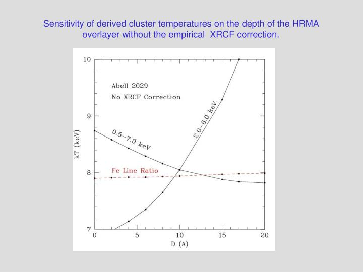 Sensitivity of derived cluster temperatures on the depth of the HRMA overlayer without the empirical  XRCF correction.