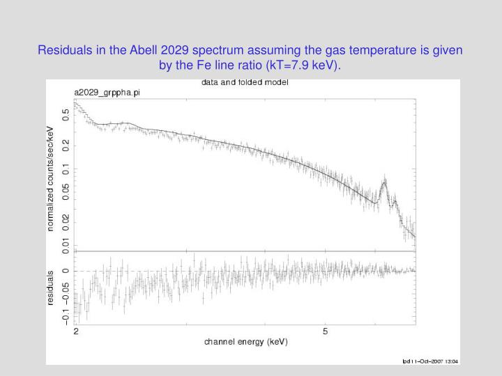 Residuals in the Abell 2029 spectrum assuming the gas temperature is given by the Fe line ratio (kT=7.9 keV).
