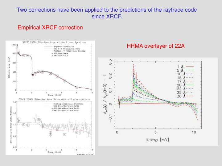 Two corrections have been applied to the predictions of the raytrace code since XRCF.
