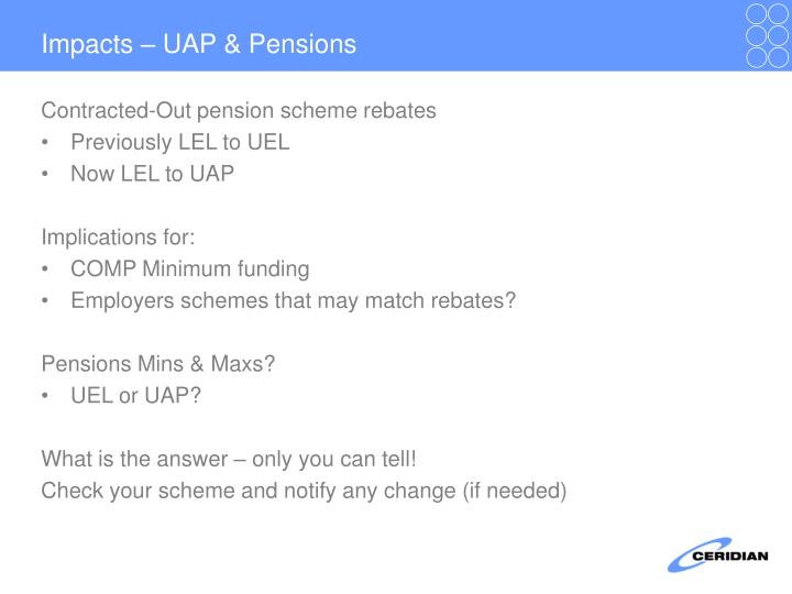 Impacts – UAP & Pensions