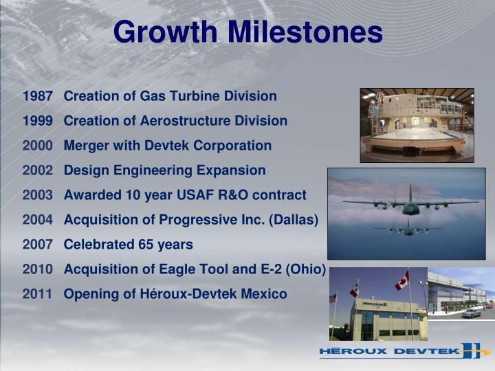Creation of Gas Turbine Division