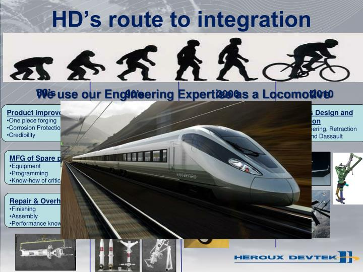 HD's route to integration